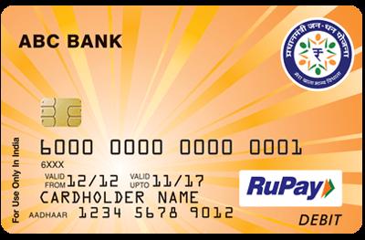 RuPay-Card
