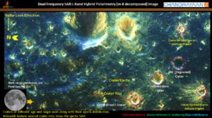 Chandrayaan-2 DF-SAR Image